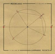 Lagrange Points by MOONCAKE album cover